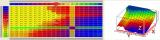 TH Kennfeld-Programmierung für Serien-Steuereinheit EECV auf Fremd-Komponenten (Basis)